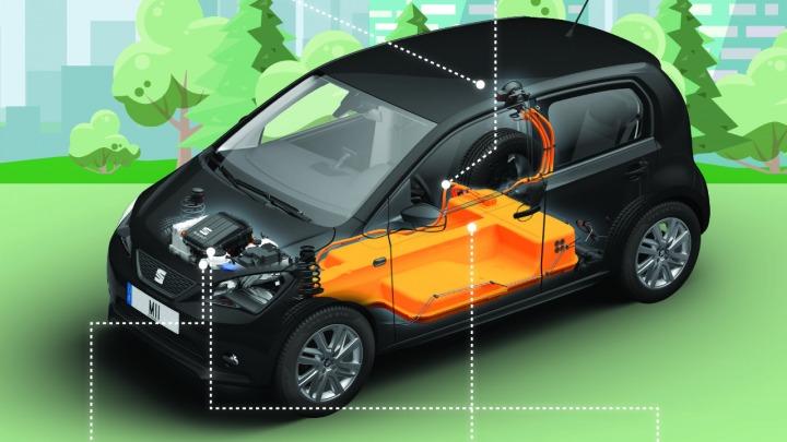 Jak działa samochód z napędem elektrycznym?